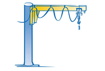 Säulen- / Wandschwenkkrane